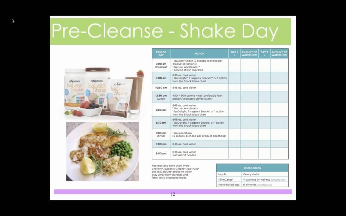 Food Cleanse Diet