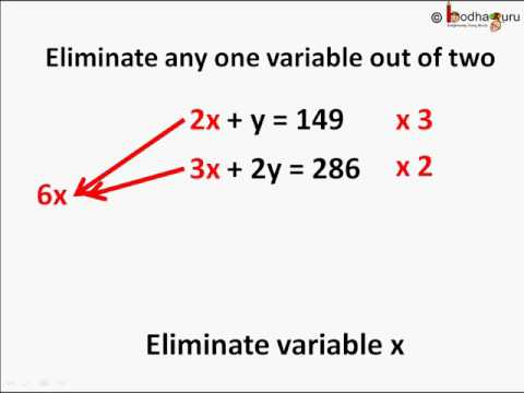 Maths - Elimination method - Pair of linear equations in two variables - Part 3  - English