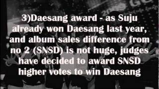 GDA already gave their statement as to why SJ didn't win... - Stafaband