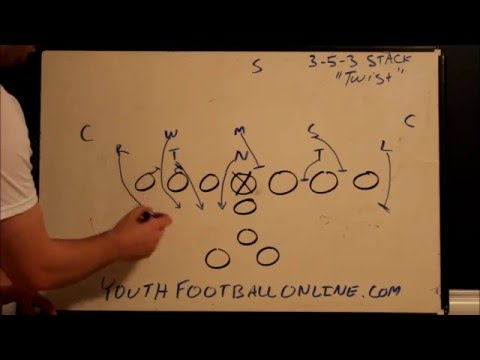 3 5 3 Stack Defense Twist Blitz Youtube