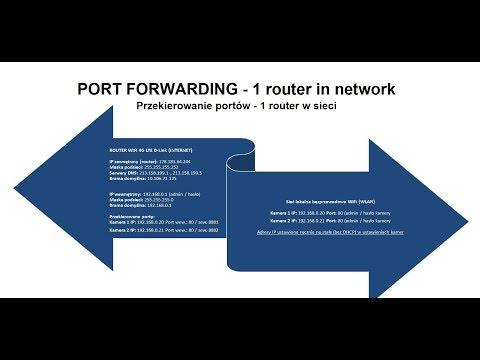 Jak przekierować porty przez 1 router na wybrany adres IP ? (camera ip, www, ftp, dvr)