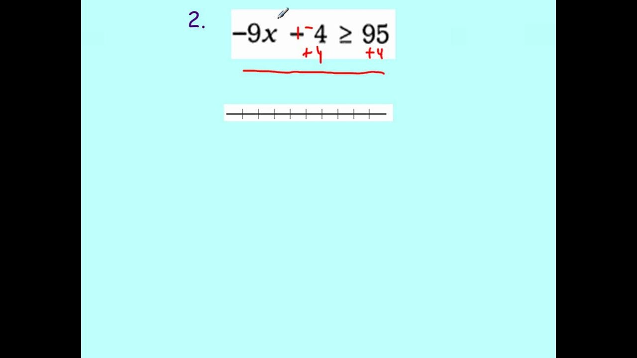 Common Core Math Video 19 Solving Two-step Inequalities - YouTube