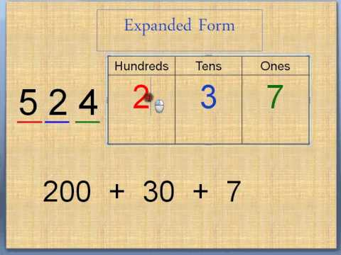 expanded form of 856  Expanded Form Tutorial