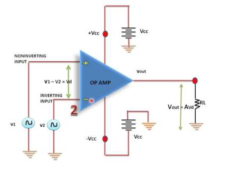 LEARN AND GROW !! 741 IC OPERATIONAL AMPLIFIER(OP AMP) !