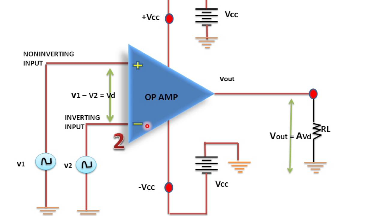 741 ic operational amplifier op amp  [ 1280 x 720 Pixel ]