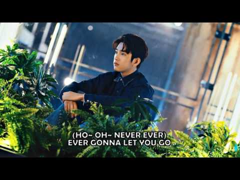 261. GOT7  - Never Ever (Versi Bahasa Indonesia - Bmen)
