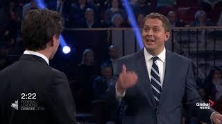 Canada's Political Debates