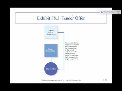 Business Law II - Professor Sharma (Lecture 8, Chapter 38 - 04.11.2015)