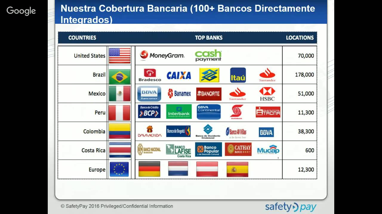 Webinar Safety Pay: Cómo cobrar en América Latina