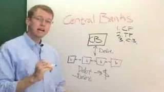 How do central banks affect the forex? - Part one