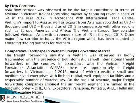 Government Regulations Vietnam Logistics, Rail Freight Market Vietnam-Ken Research