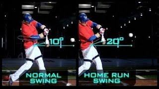 Sport Science: Home Run Derby (HD)