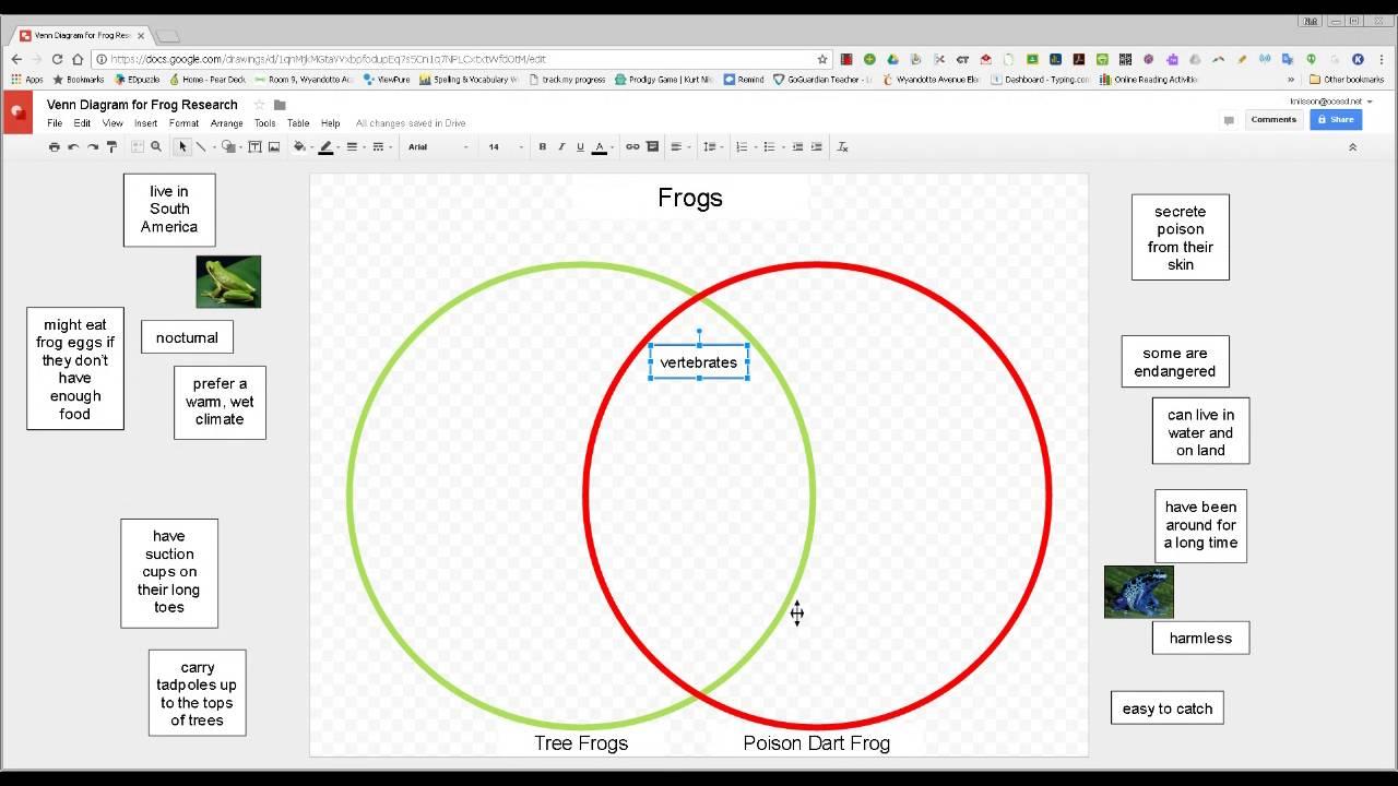 82 astonishing easy diagram maker photo inspirations dolgular easy venn diagram software block pooptronica