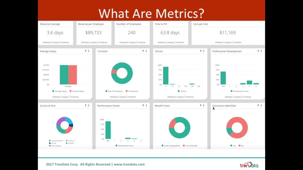 what are metrics in human resources   people analytics