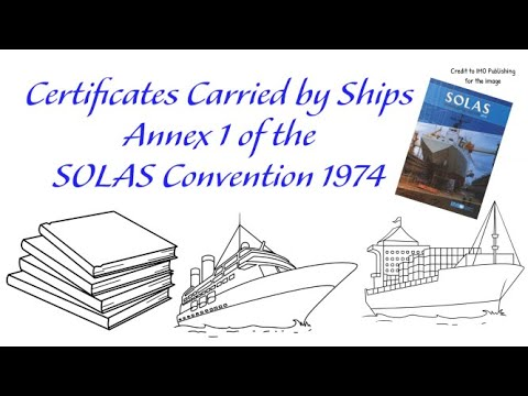 Certificates Carried by Ships