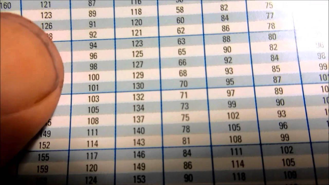 hvac :30 + rule condenser head pressure