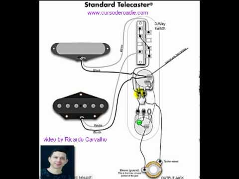 1 Humbucker 1 Single Coil moreover Ltd Guitar Wiring Diagrams together with 22254 Mod Garage A Cool Four Pickup Wiring besides 305349 California Series Telecaster moreover P Bass Style Wiring Diagram. on fender humbucker pickup wiring diagram