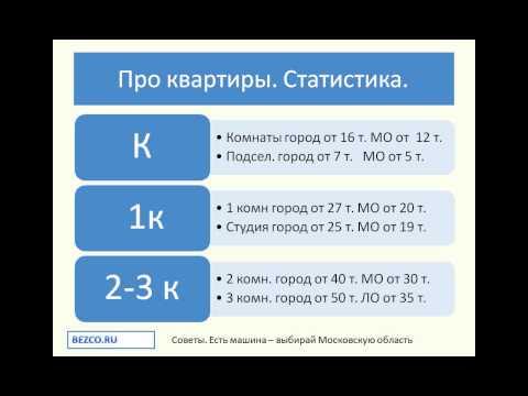 купить жильё в москве