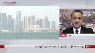 جاسم محمد: هناك الكثير من التهم تلاحق المؤسسات المالية التي تمولها قطر في أوروبا