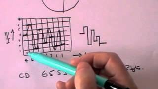 Digital Sampling, Signal Spectra and Bandwidth - A Level Physics