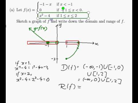 EXAMPLE Sketching and finding the domain and range of a piecewise