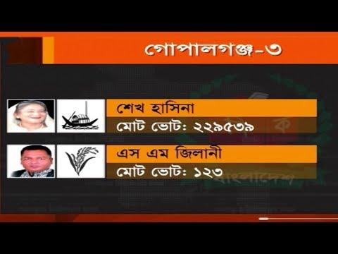 আশি শতাংশের বেশি আসনে জিতেছে আওয়ামী লীগ | Awami League Win | Election News Today