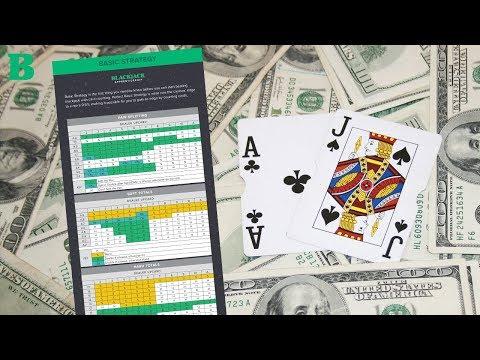 Winning Blackjack Basic Strategy