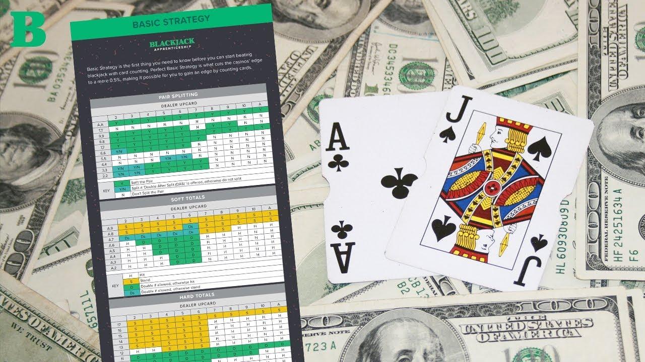 Blackjack - Blackjack basic strategy and rules
