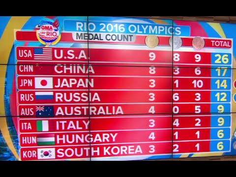 Rio Olympics Latest Medal Count