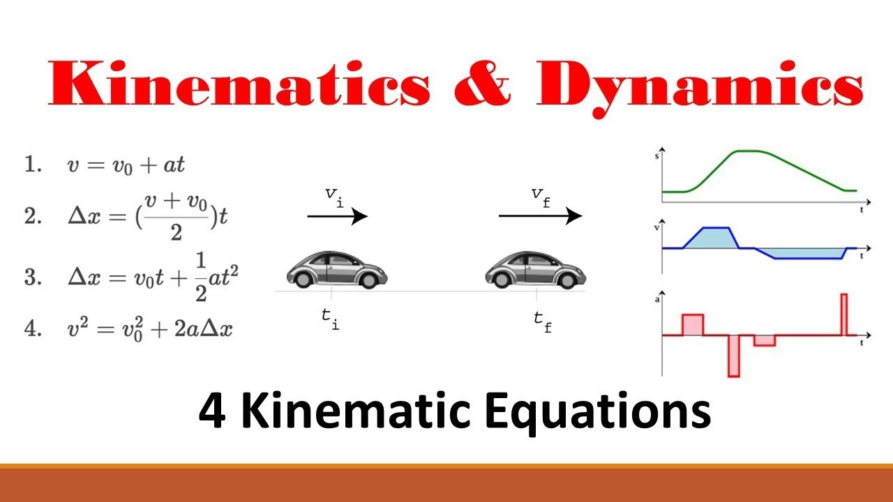 kinematics part 3 four kinematic equations youtube