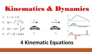 Kinematics (Part 3: Four Kinematic Equations)