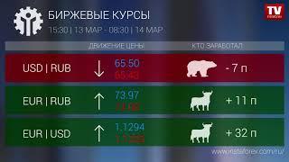 InstaForex tv news: Кто заработал на Форекс 14.03.2019 9:30
