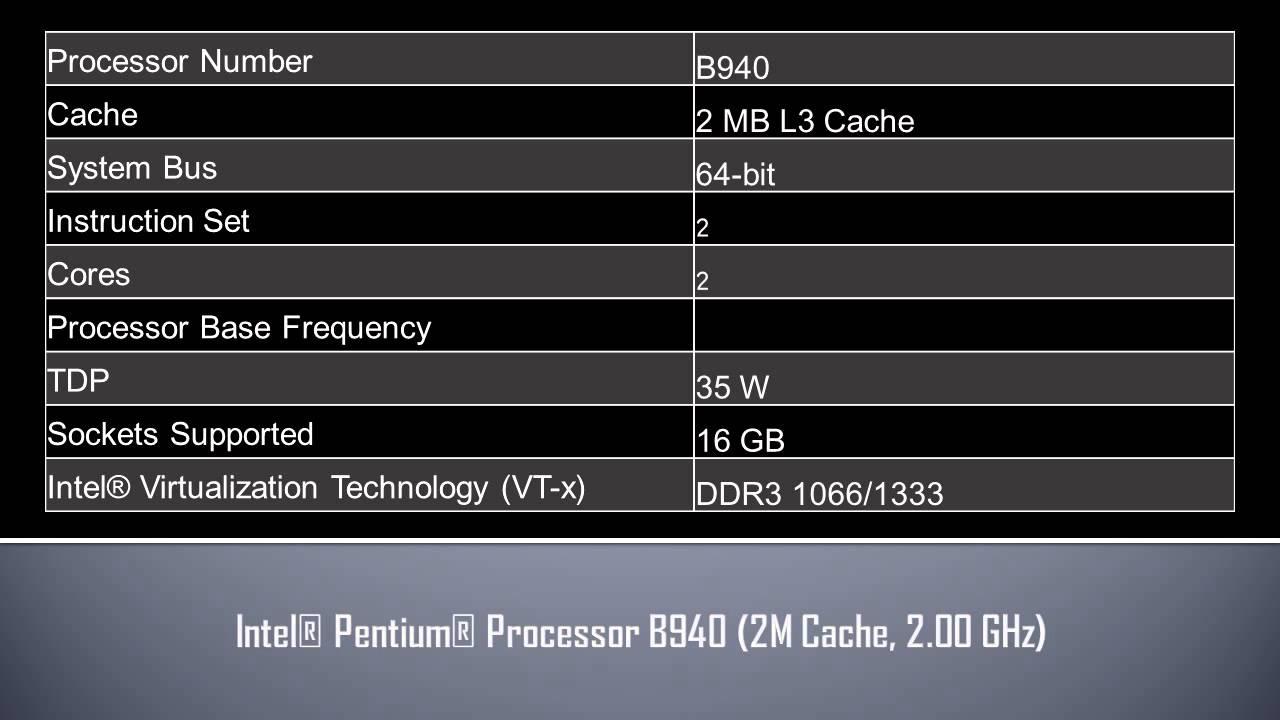 NEW DRIVER: INTEL PENTIUM CPU B940