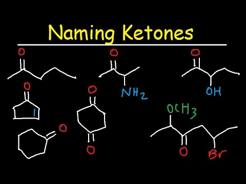 Naming Ketones Explained