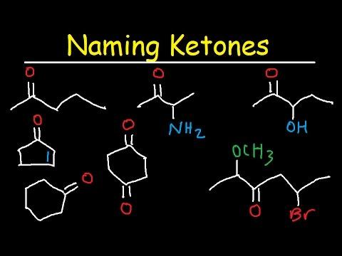 Naming Ketones Explained