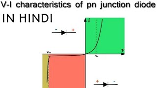 V I Characteristics of a P&N junction Diode in Hindi    Knee Voltage & Breakdown Voltage in Hindi