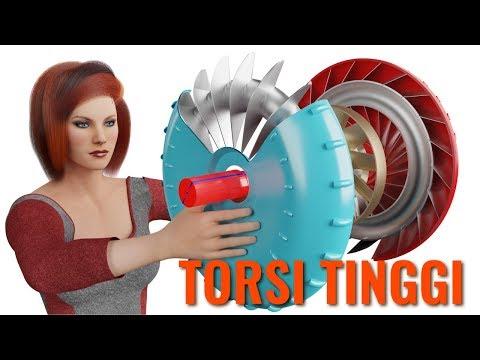 Konverter torsi, Bagaimana cara kerjanya?