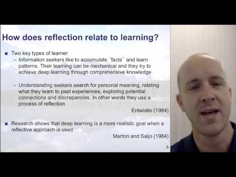 Reflective Practice for Sport and Exercise Psychology