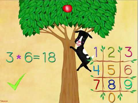 Times Tables for Kids - iPad & iPhone