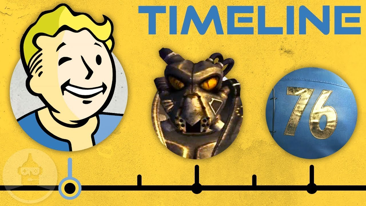 The Complete Fallout Timeline - From The Great War to Fallout 76 | The Leaderboard thumbnail