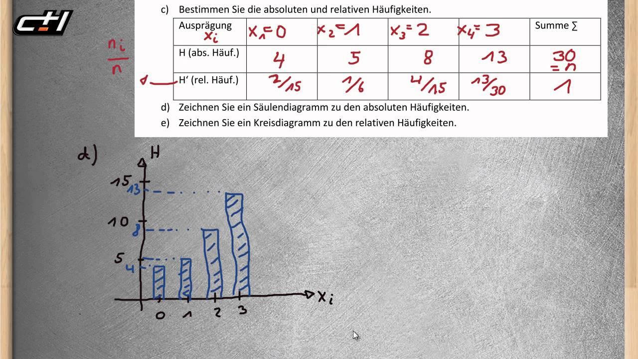 Häufigkeitsverteilungen || Säulendiagramm und Kreisdiagramm ☆ Übung ...