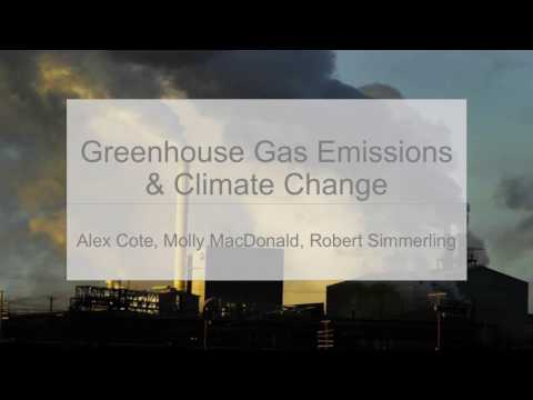 2017 IBM Watson Analytics Global Competition: Greenhouse Gas Emissions & Climate Change