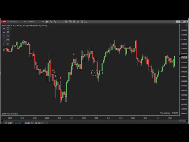 052621 -- Daily Market Review ES GC CL NQ - Live Futures Trading Call Room