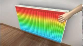 видео Радиаторы Kermi