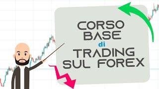 Corso Base di Trading Sul Forex [Completo e Gratuito]