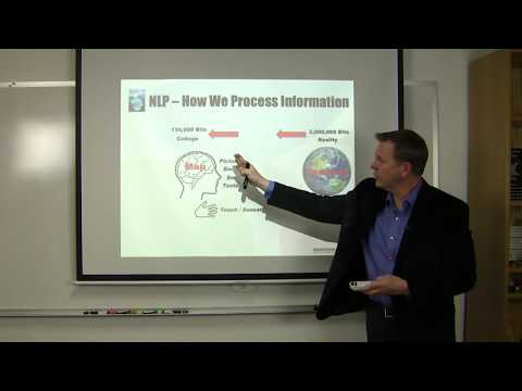 What is NLP & How Does It Work?  Neuro Linguistic Programming Basics