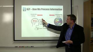 What is NLP & How Does It Work?  Neuro Linguistic Programming Basics thumbnail
