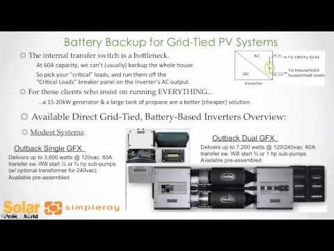 Battery Backup for Grid-Tied PV Systems