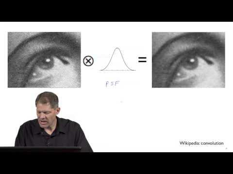 Part 2: Convolution and Cross-Correlation - G  Jensen - YouTube