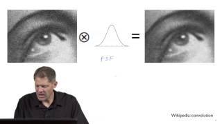 Part 2: Convolution and Cross-Correlation - G. Jensen